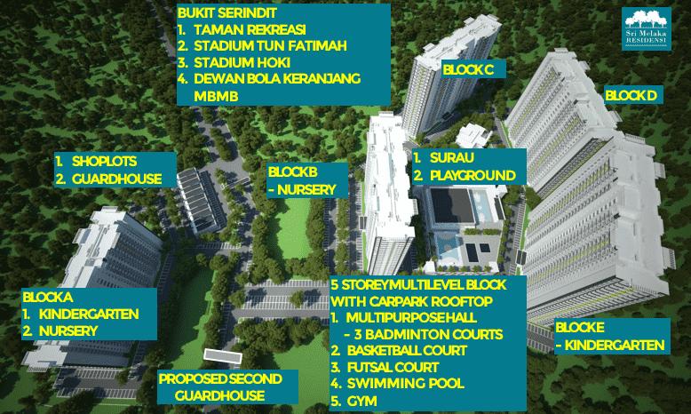 Sri Melaka Residensi 49