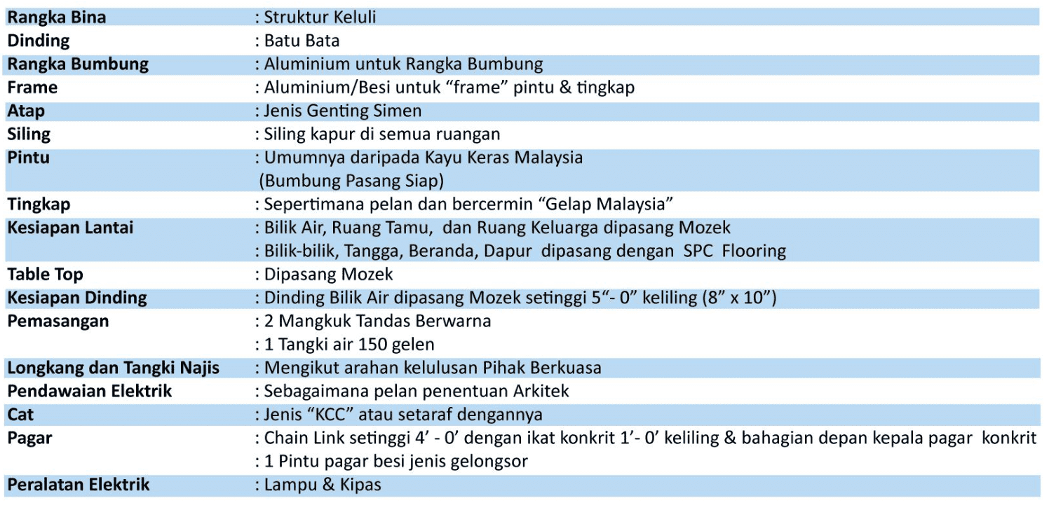Machang Perdana 24