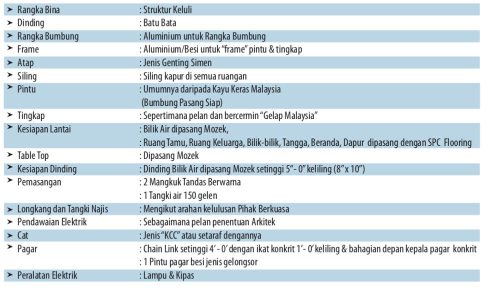 Mahligai Ketereh (ON HOLD) 28
